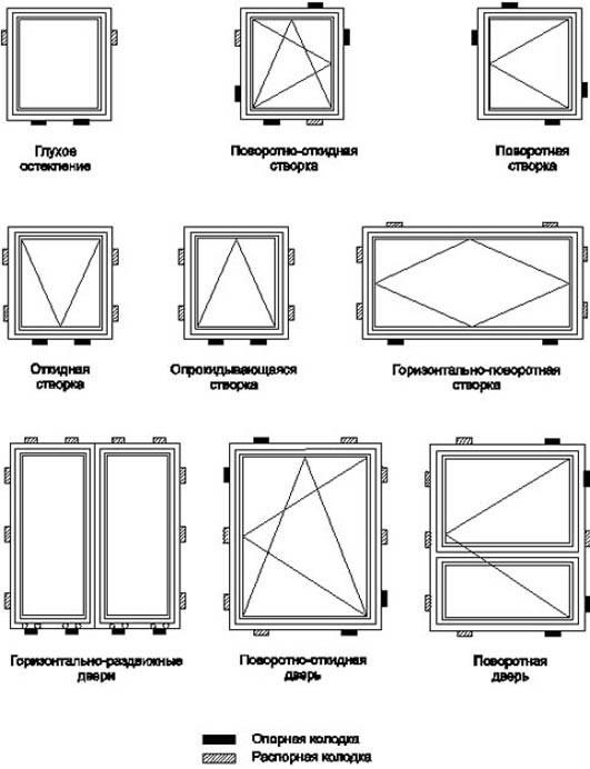 Как сделать размер окна при установке