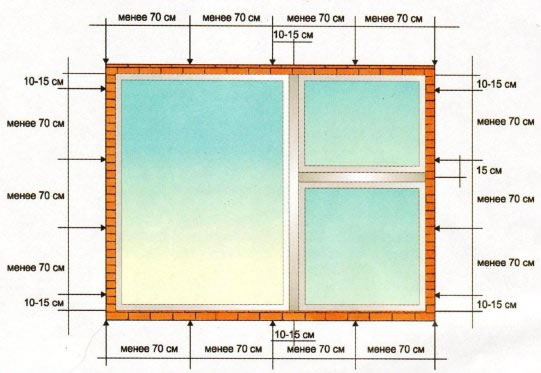 Монтаж алюминиевых окон цена