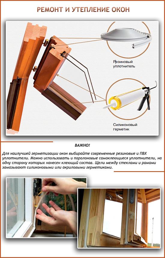 Утепление деревянных окон своими руками: пошаговая инструкция