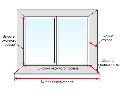 Смоленск установка пластиковых окон цена